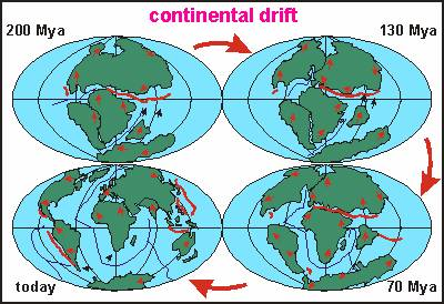 continentaldrift_clip_image002