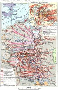 The course of battle in Russian.