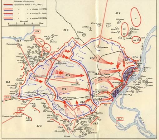 Map of Battle of Stalingrad