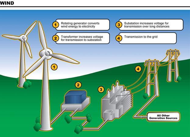 windpower_clip_image032